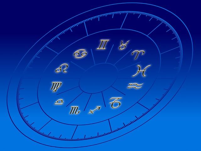 princip Astrologie